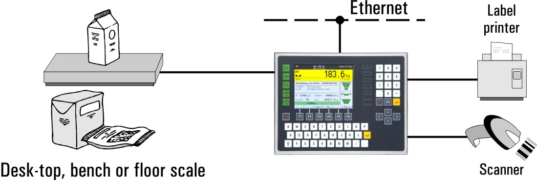 IT8000E_SQC